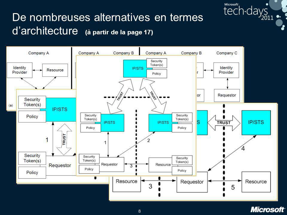 De nombreuses alternatives en termes d'architecture (à partir de la page 17)