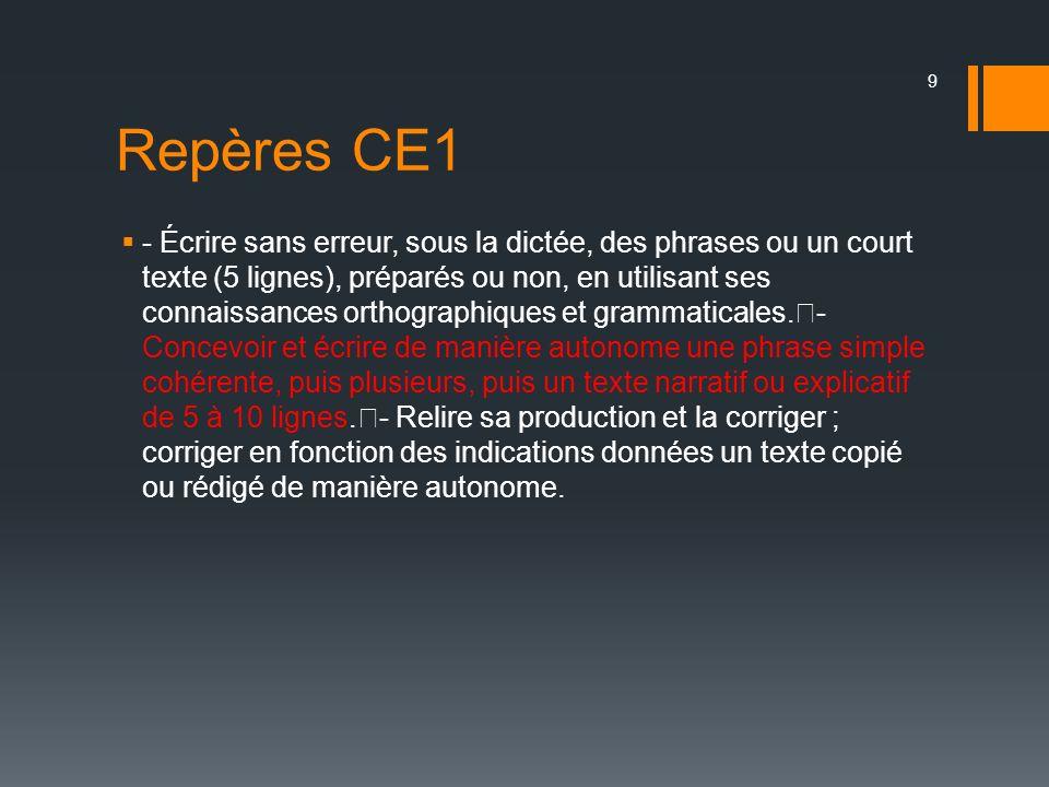 Repères CE1