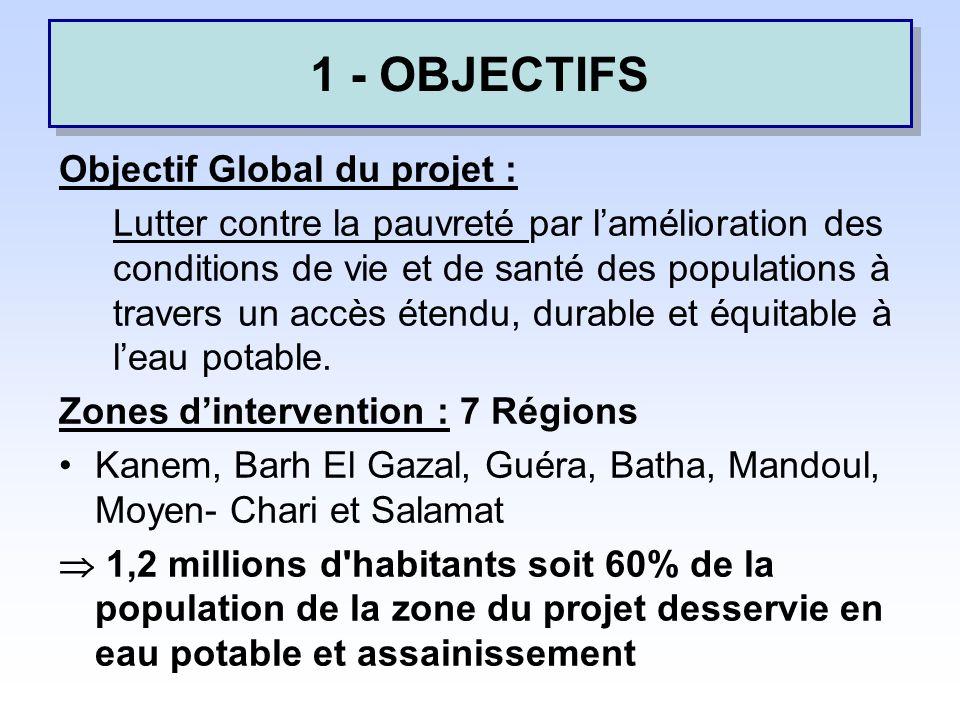 1 - OBJECTIFS Objectif Global du projet :