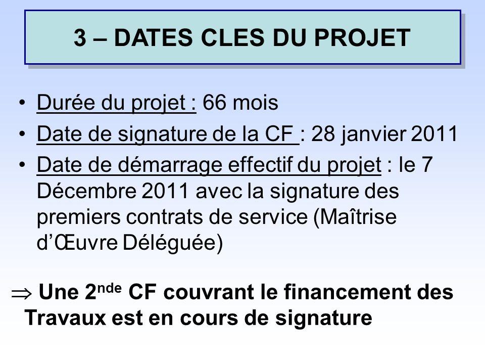3 – DATES CLES DU PROJET Durée du projet : 66 mois