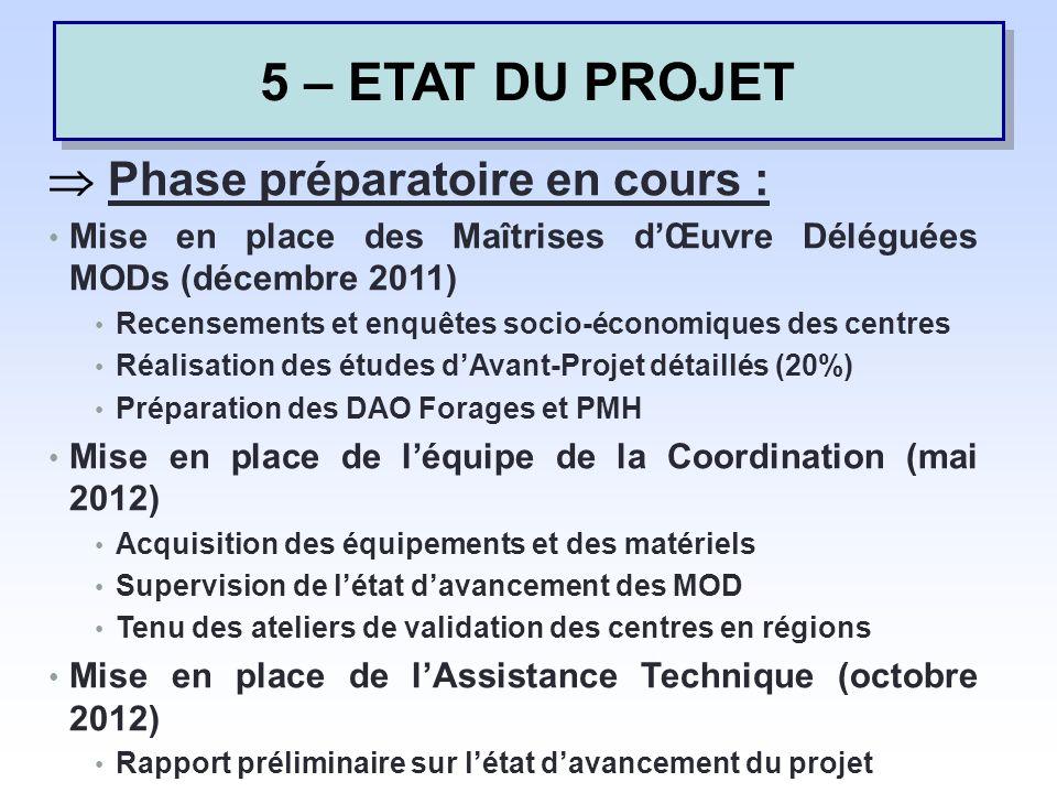 5 – ETAT DU PROJET  Phase préparatoire en cours :