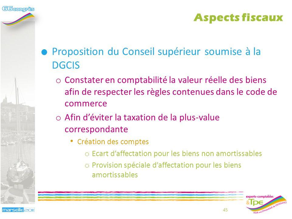Proposition du Conseil supérieur soumise à la DGCIS