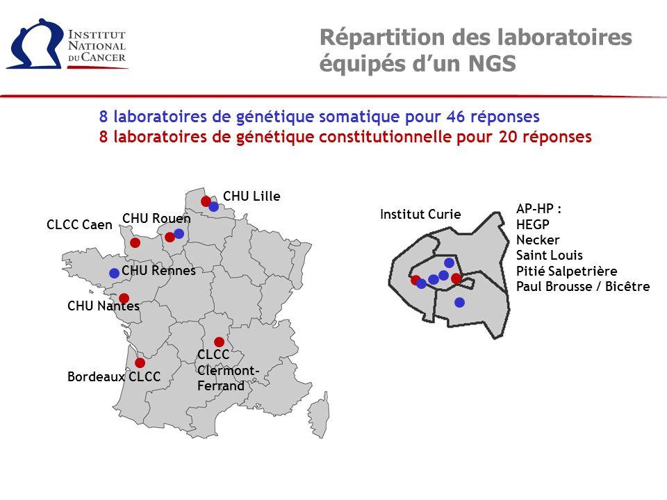 Répartition des laboratoires équipés d'un NGS