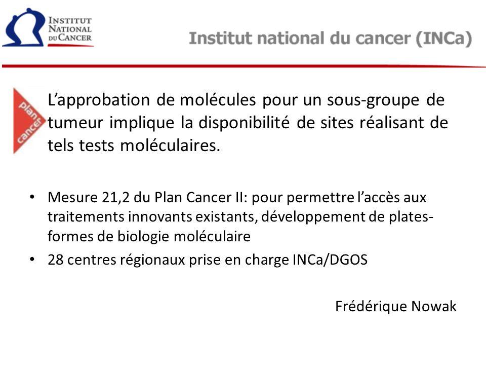 L'approbation de molécules pour un sous-groupe de tumeur implique la disponibilité de sites réalisant de tels tests moléculaires.