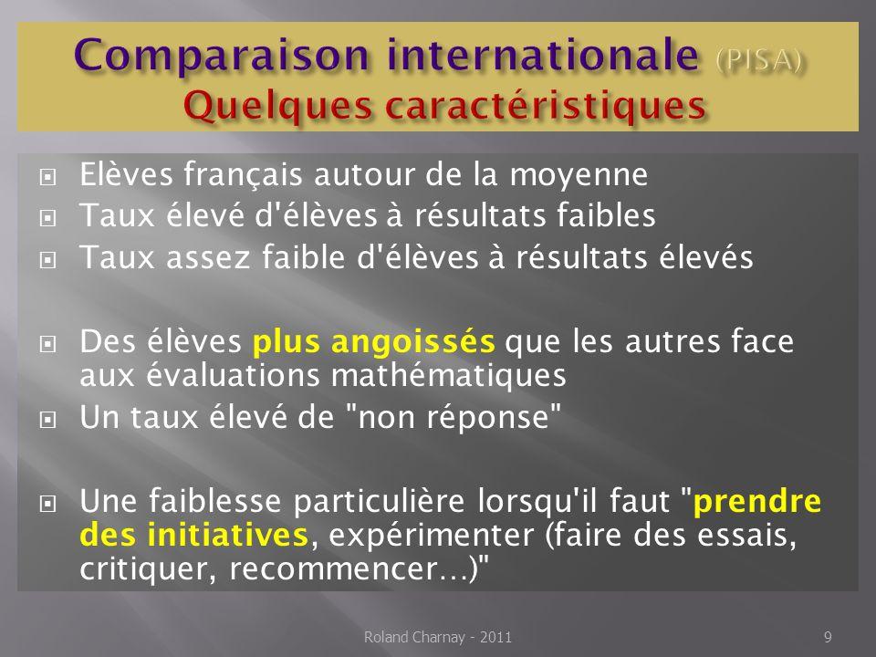 Comparaison internationale (PISA) Quelques caractéristiques