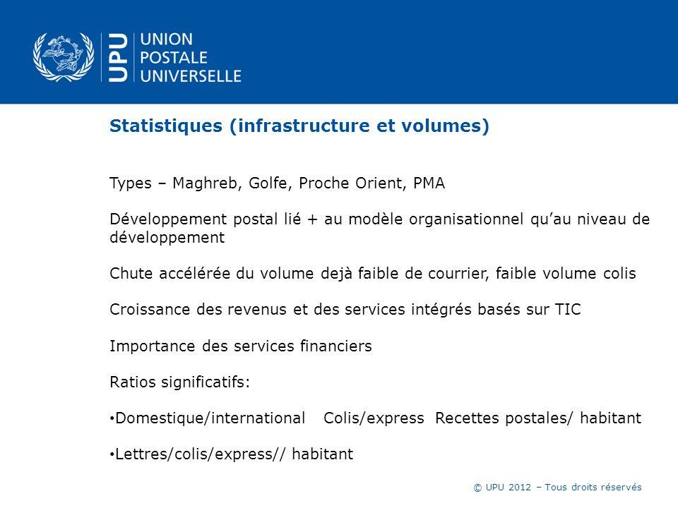 Statistiques (infrastructure et volumes)