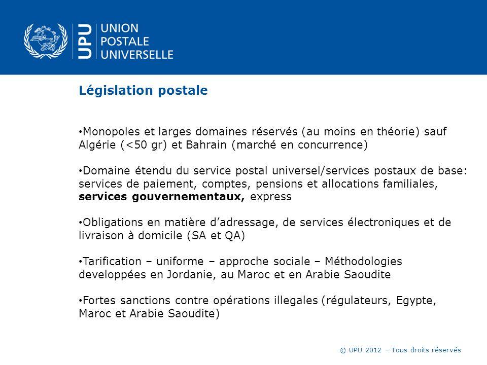 Législation postale Monopoles et larges domaines réservés (au moins en théorie) sauf Algérie (<50 gr) et Bahrain (marché en concurrence)