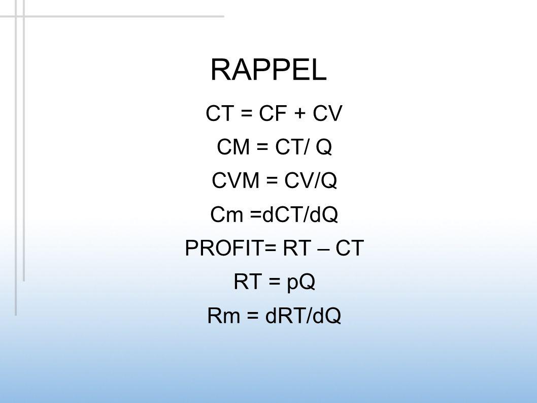 RAPPEL CT = CF + CV CM = CT/ Q CVM = CV/Q Cm =dCT/dQ PROFIT= RT – CT