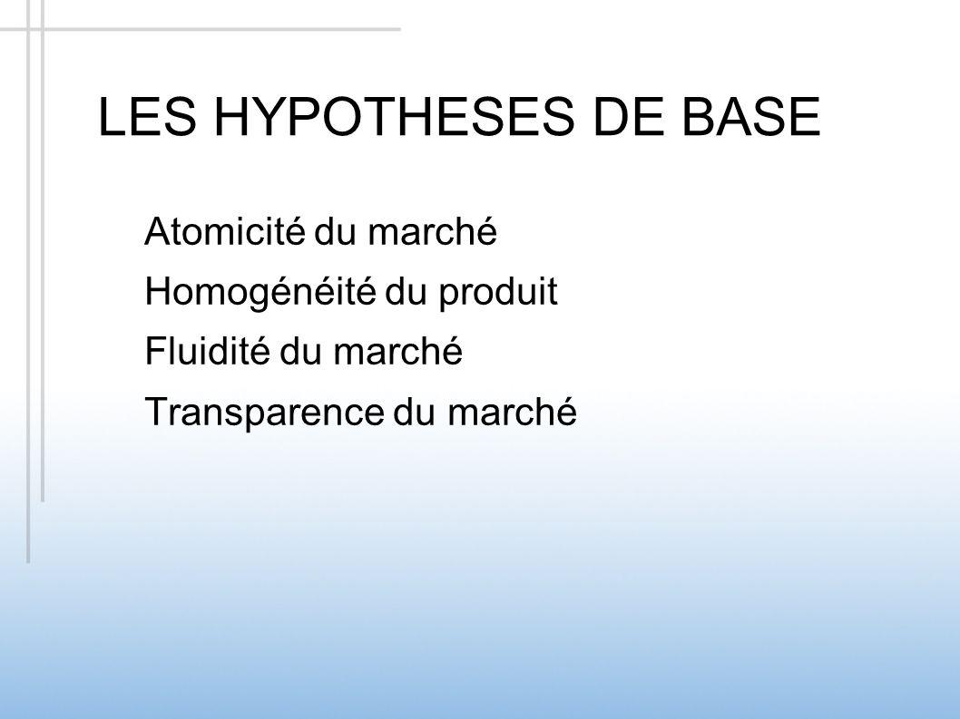 LES HYPOTHESES DE BASE Atomicité du marché Homogénéité du produit