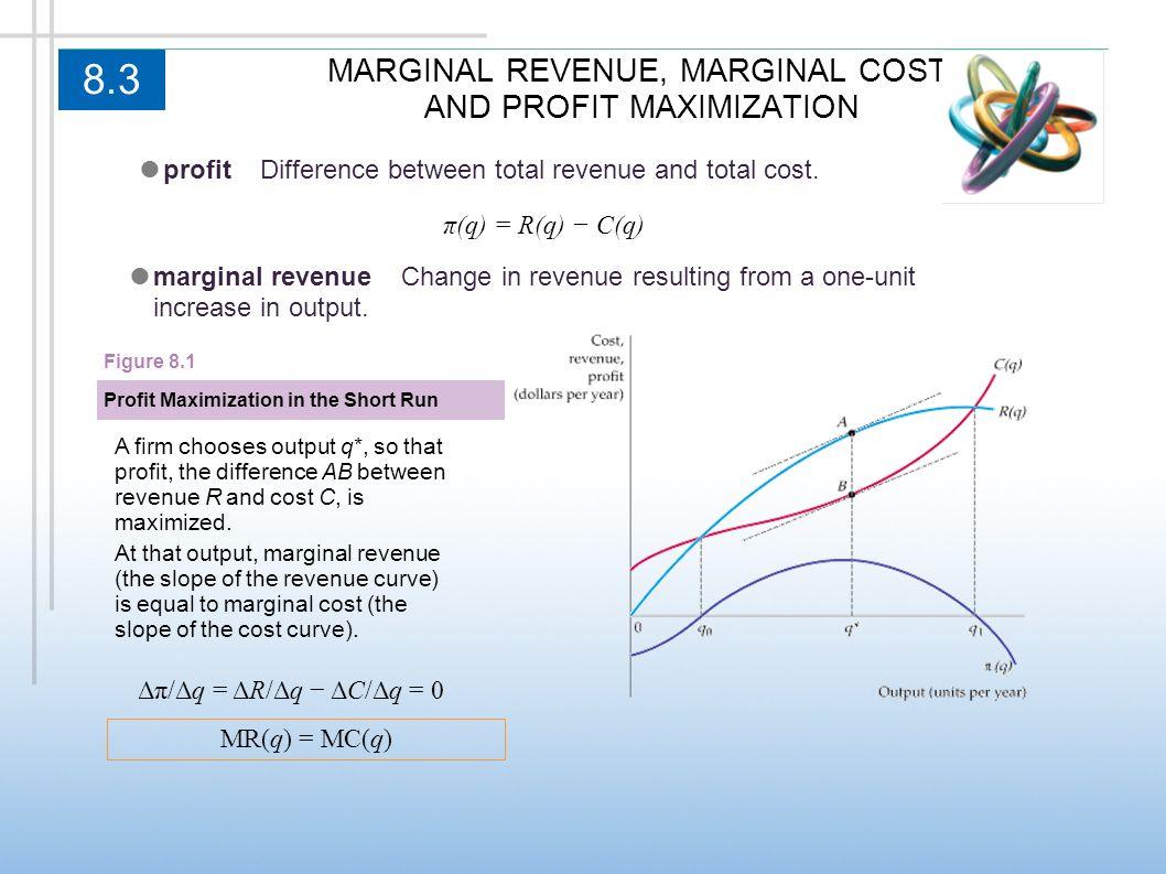 MARGINAL REVENUE, MARGINAL COST, AND PROFIT MAXIMIZATION