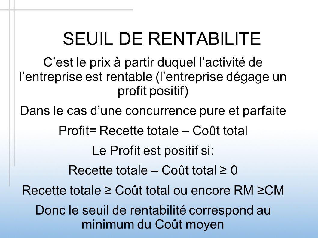 SEUIL DE RENTABILITE C'est le prix à partir duquel l'activité de l'entreprise est rentable (l'entreprise dégage un profit positif)