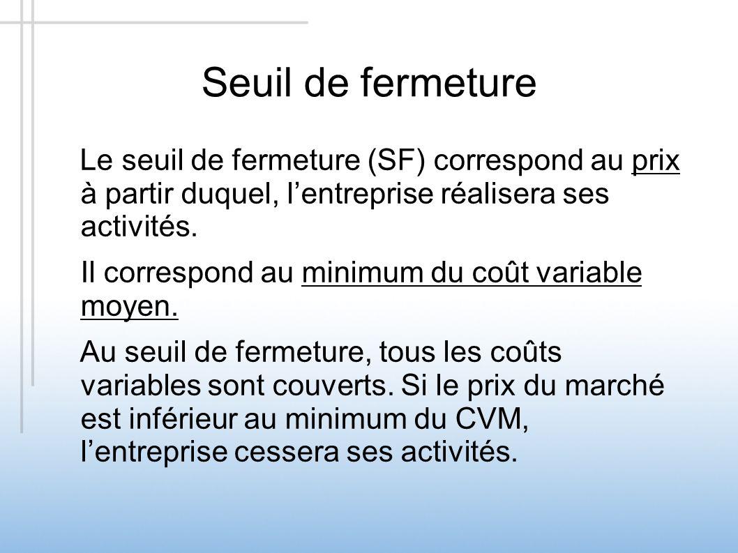 Seuil de fermeture Le seuil de fermeture (SF) correspond au prix à partir duquel, l'entreprise réalisera ses activités.