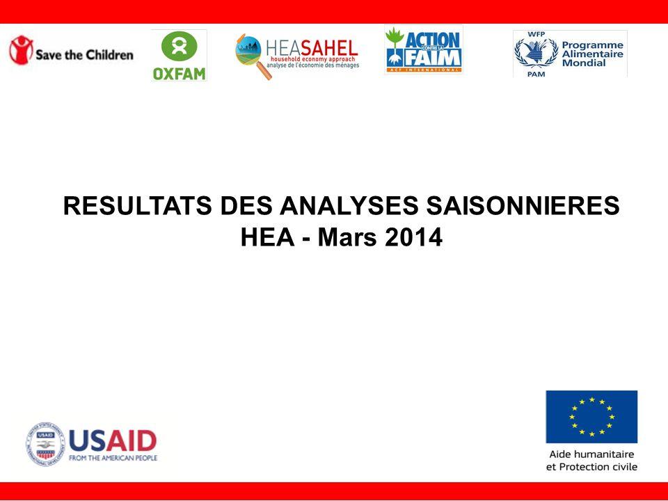 RESULTATS DES ANALYSES SAISONNIERES HEA - Mars 2014