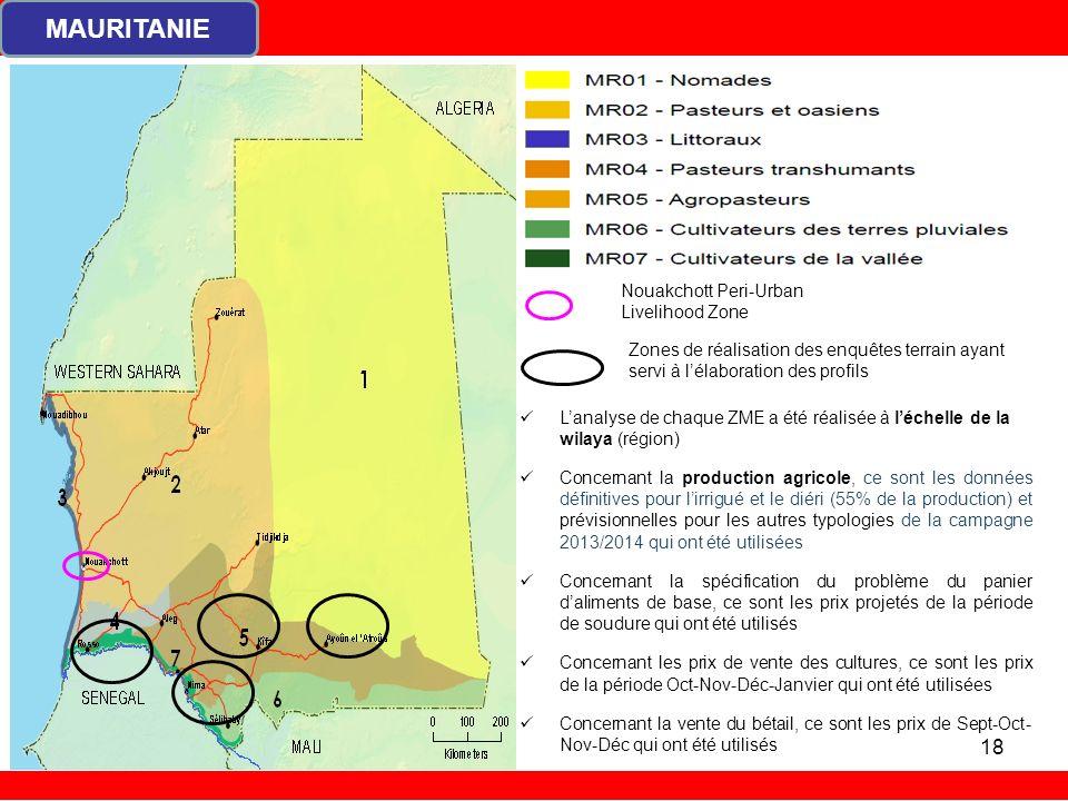 MAURITANIE Nouakchott Peri-Urban Livelihood Zone