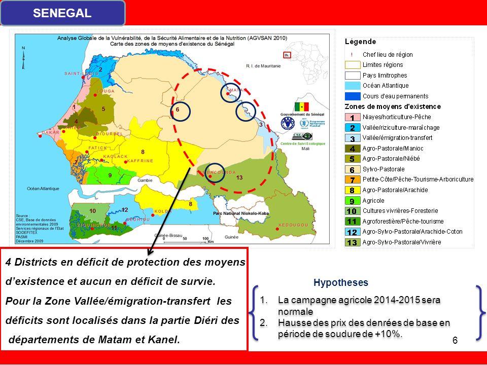 SENEGAL 4 Districts en déficit de protection des moyens