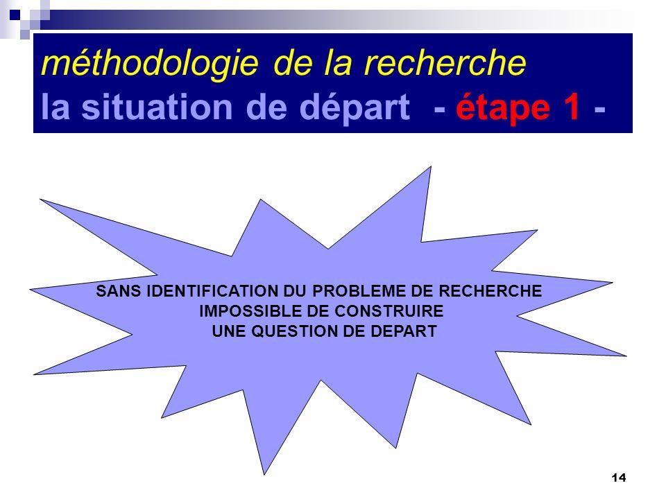 méthodologie de la recherche la situation de départ - étape 1 -