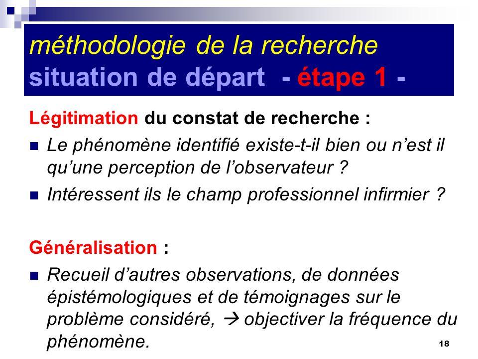 méthodologie de la recherche situation de départ - étape 1 -