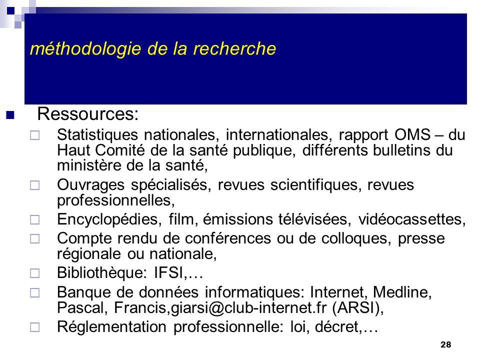 méthodologie de la recherche l'exploration (ou phase documentaire)