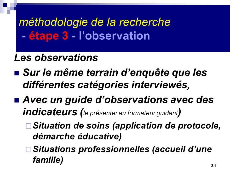 méthodologie de la recherche - étape 3 - l'observation