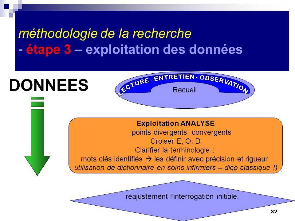 méthodologie de la recherche - étape 3 – exploitation des données