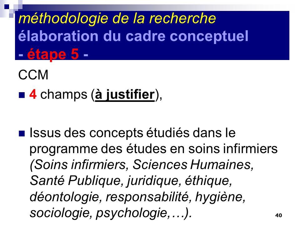 méthodologie de la recherche élaboration du cadre conceptuel - étape 5 -