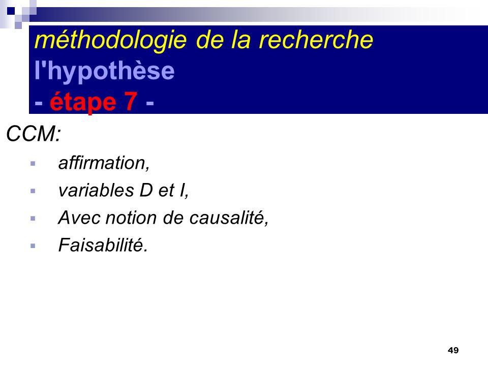 méthodologie de la recherche l hypothèse - étape 7 -