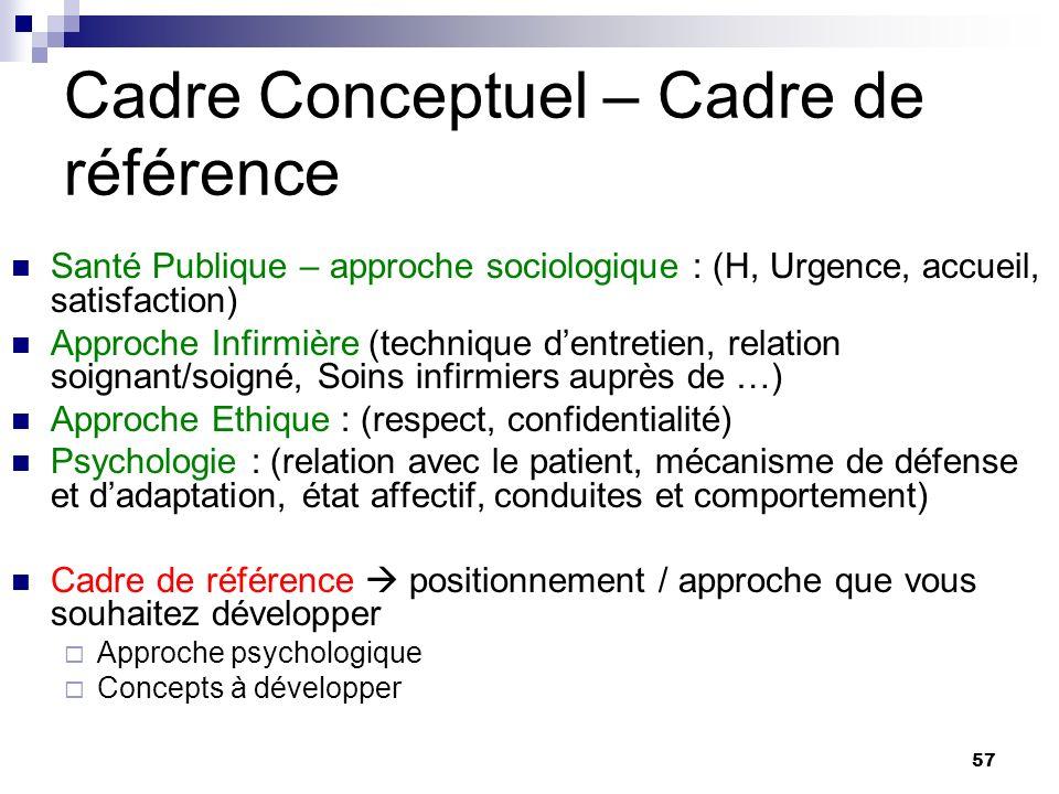 Cadre Conceptuel – Cadre de référence