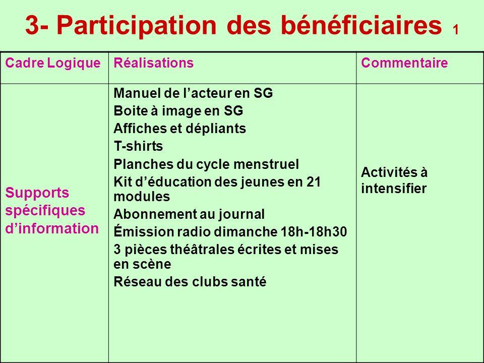 3- Participation des bénéficiaires 1