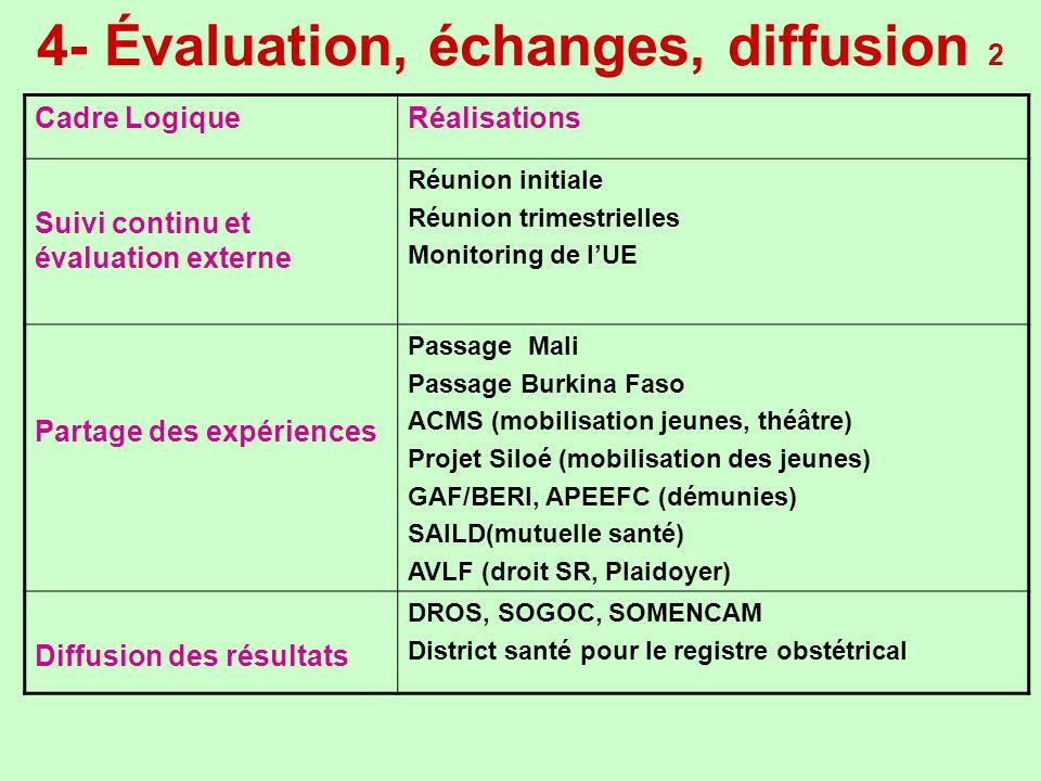 4- Évaluation, échanges, diffusion 2
