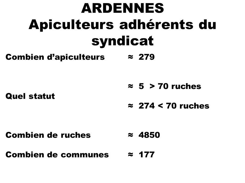 L'APICULTURE DANS LES ARDENNES Apiculteurs adhérents du syndicat