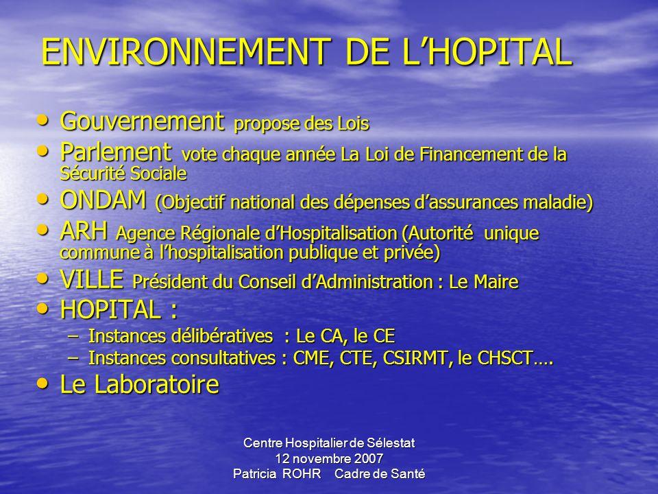 ENVIRONNEMENT DE L'HOPITAL