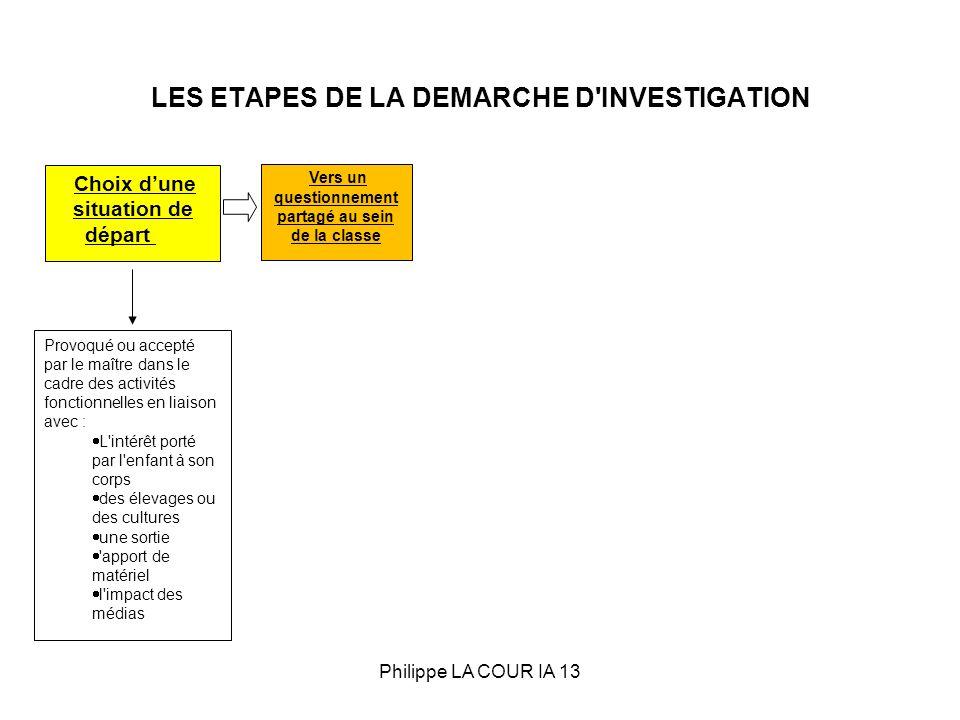 LES ETAPES DE LA DEMARCHE D INVESTIGATION