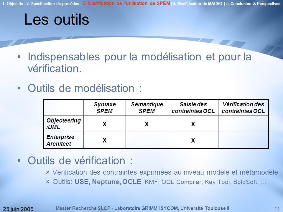Saisie des contraintes OCL Vérification des contraintes OCL