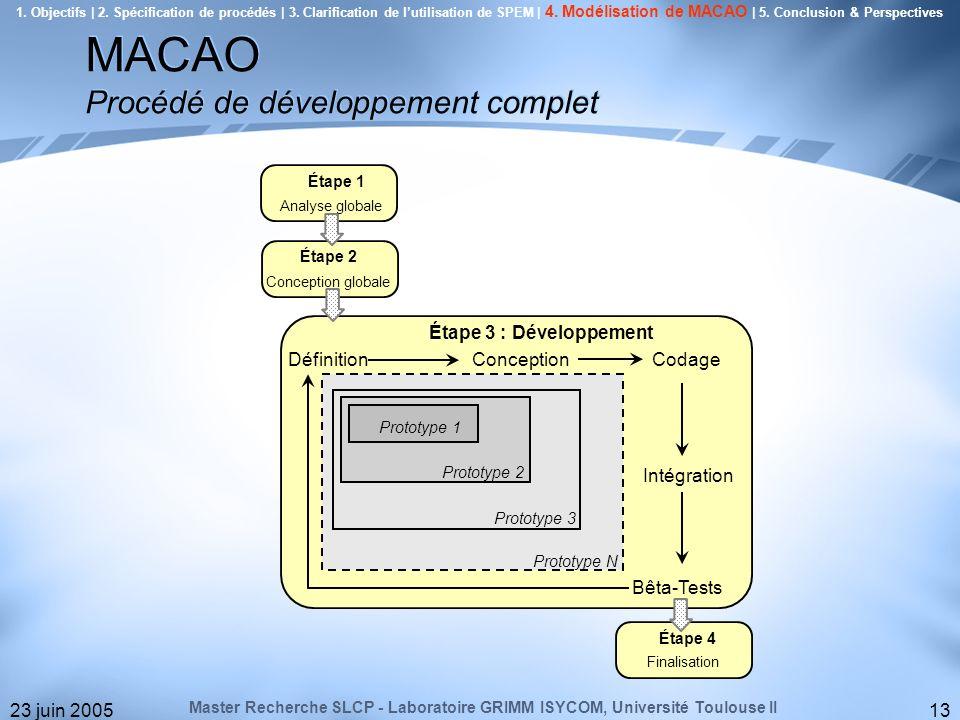 MACAO Procédé de développement complet