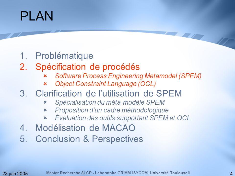 PLAN Problématique Spécification de procédés