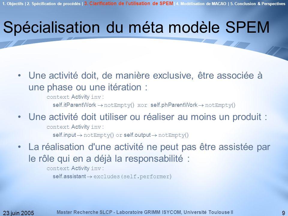 Spécialisation du méta modèle SPEM