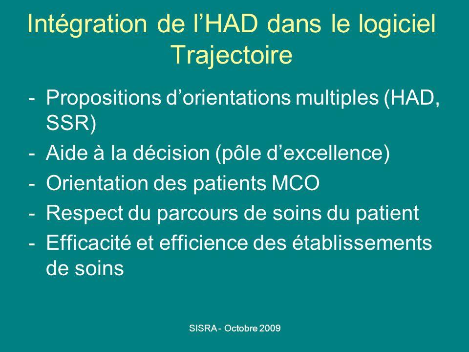 Intégration de l'HAD dans le logiciel Trajectoire