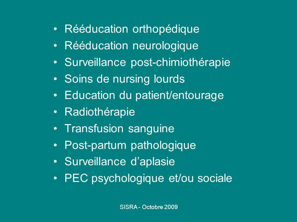 Rééducation orthopédique Rééducation neurologique