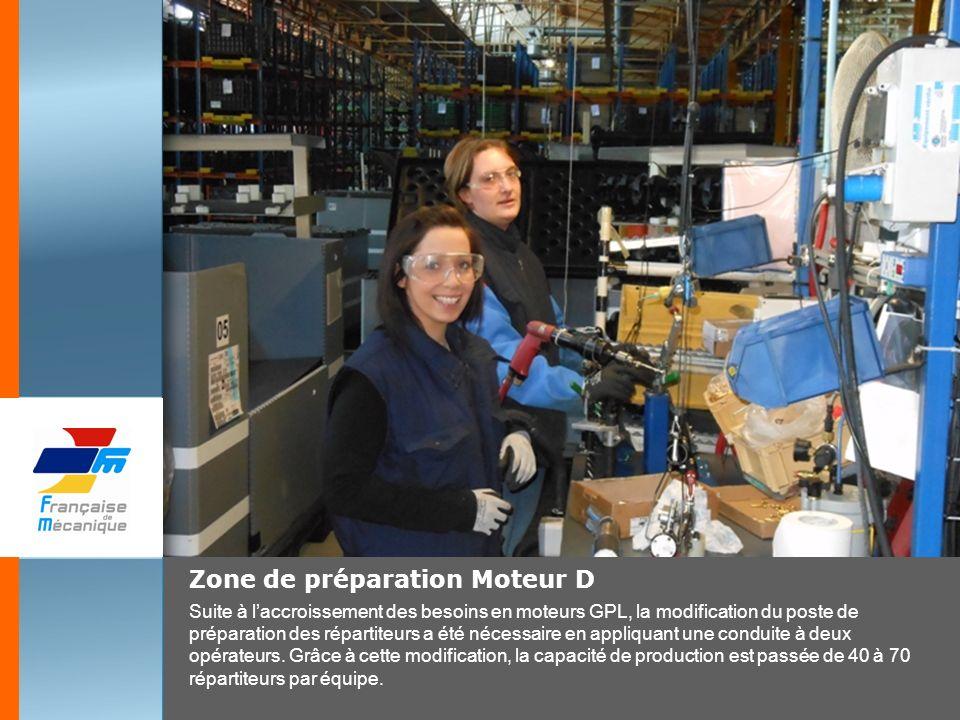 Zone de préparation Moteur D