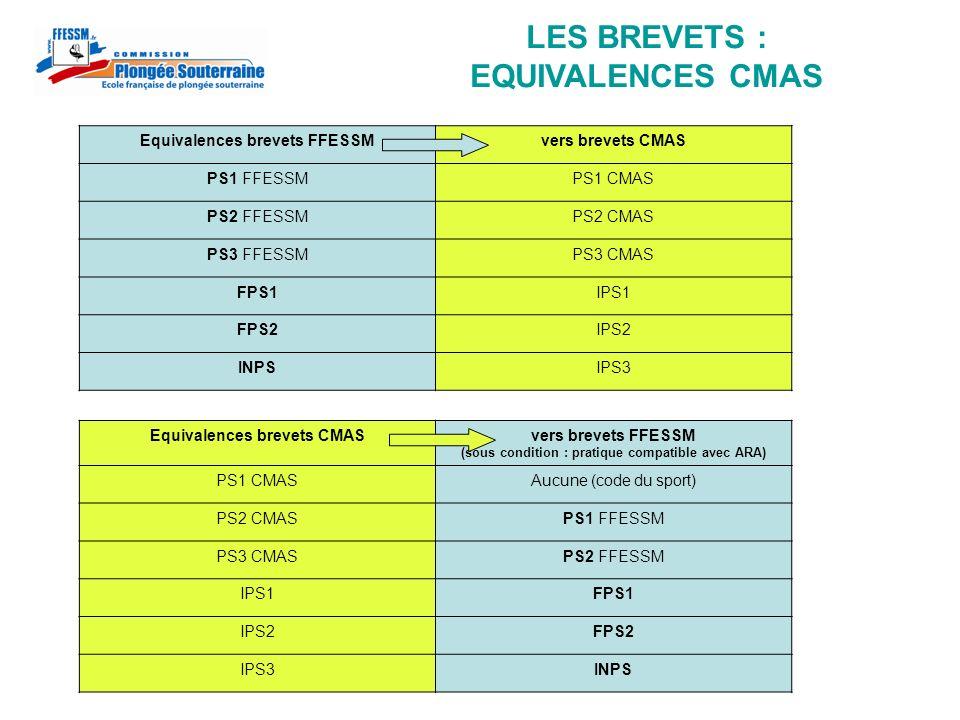 LES BREVETS : EQUIVALENCES CMAS