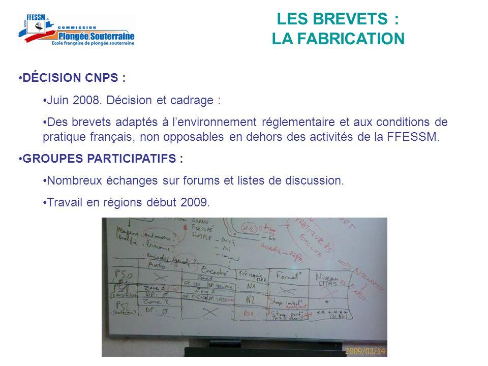 LES BREVETS : LA FABRICATION