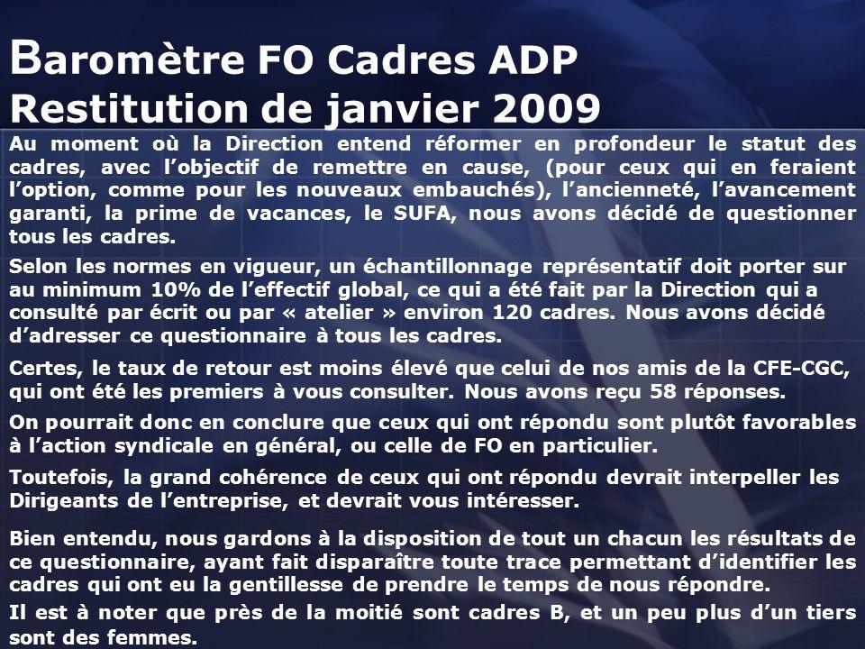 Baromètre FO Cadres ADP Restitution de janvier 2009