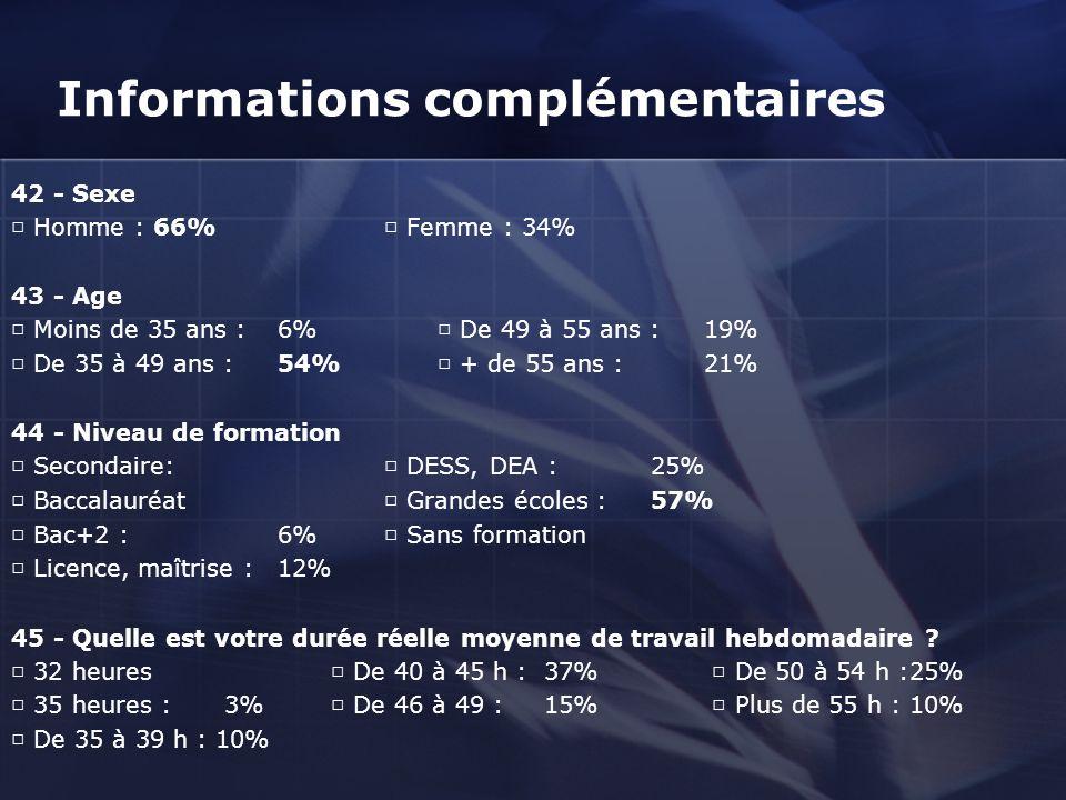 Informations complémentaires