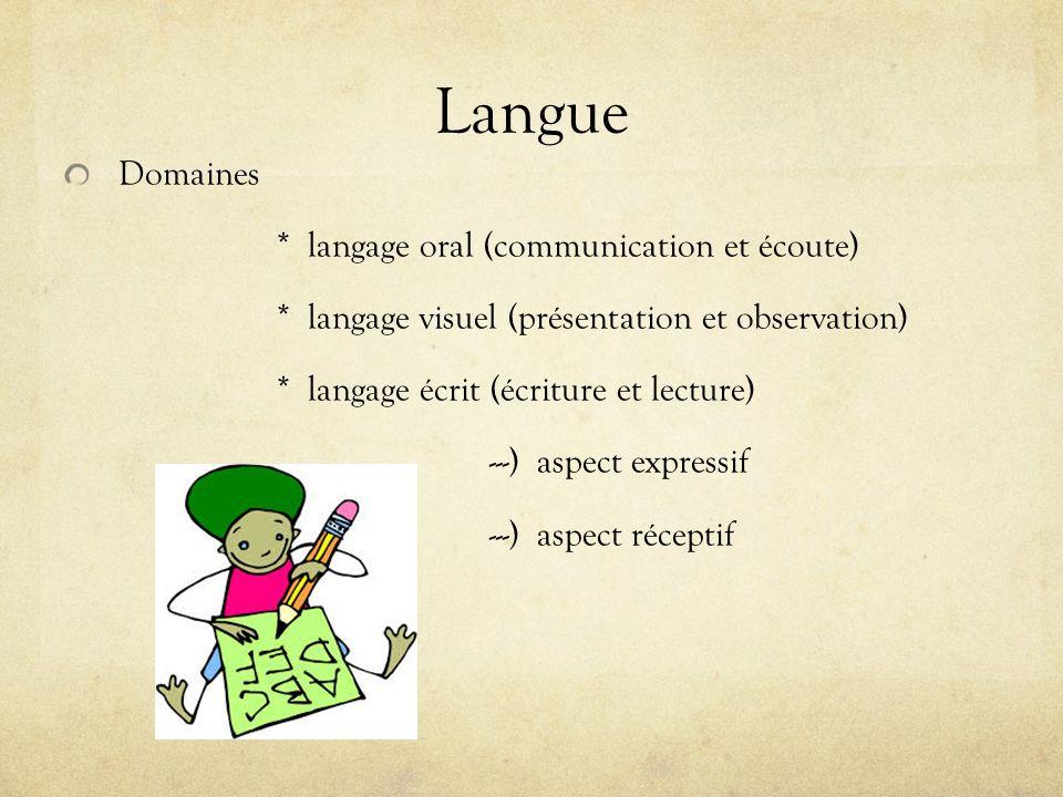 Langue Domaines * langage oral (communication et écoute)