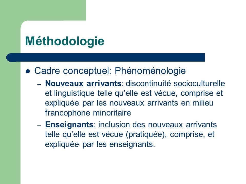 Méthodologie Cadre conceptuel: Phénoménologie