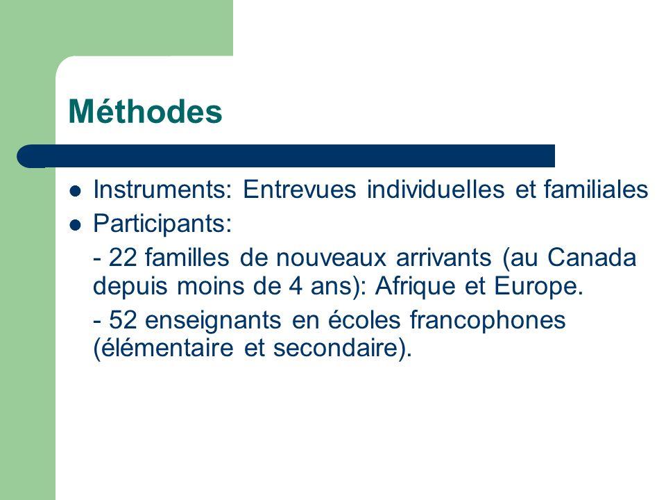 Méthodes Instruments: Entrevues individuelles et familiales