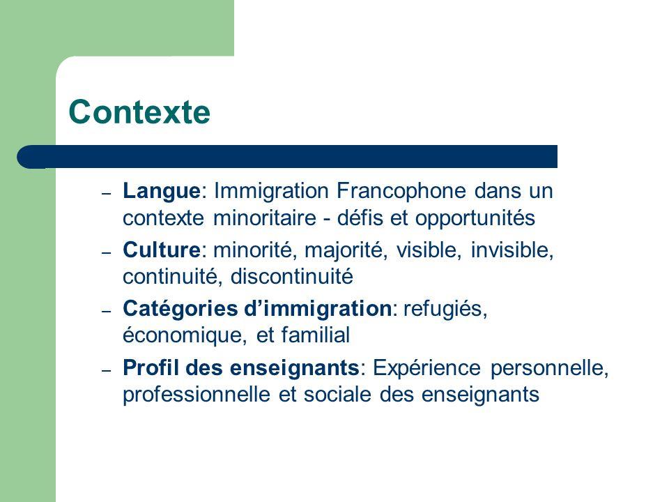 Contexte Langue: Immigration Francophone dans un contexte minoritaire - défis et opportunités.