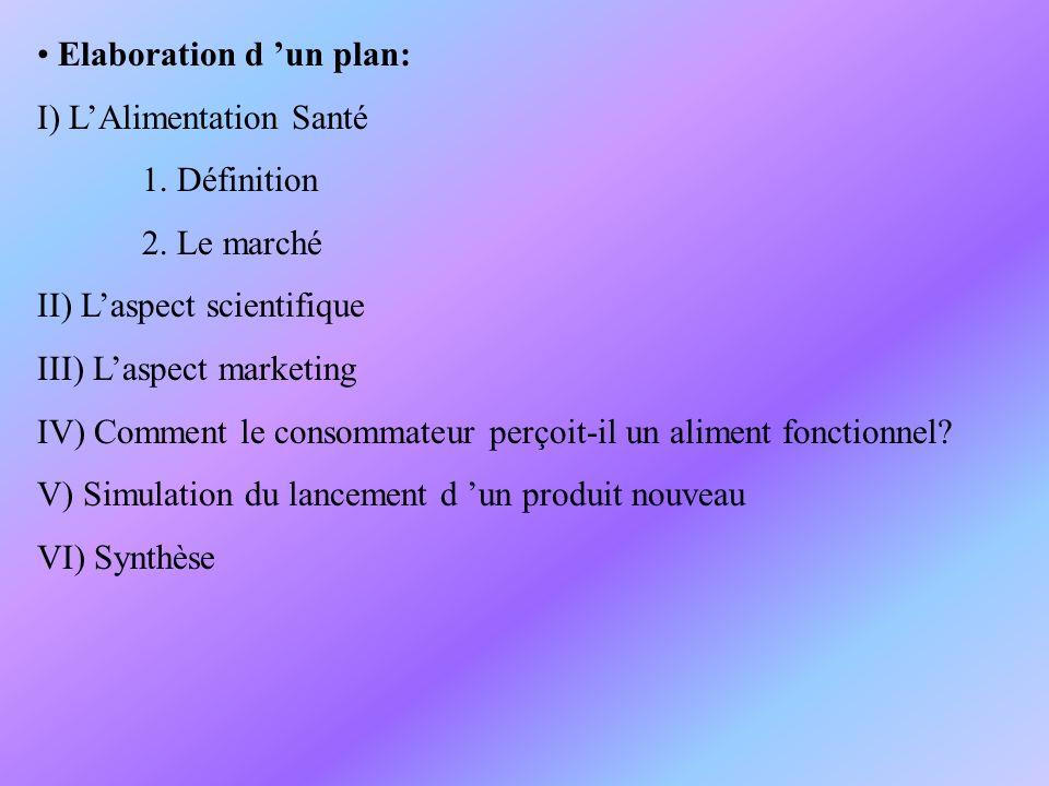 Elaboration d 'un plan: