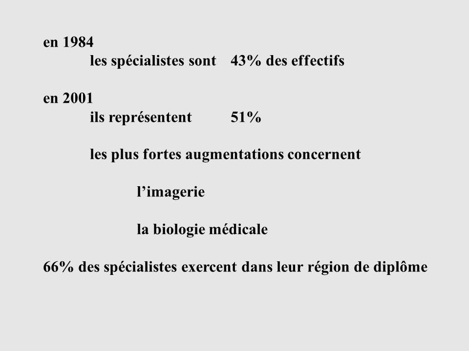 en 1984 les spécialistes sont 43% des effectifs. en 2001. ils représentent 51% les plus fortes augmentations concernent.