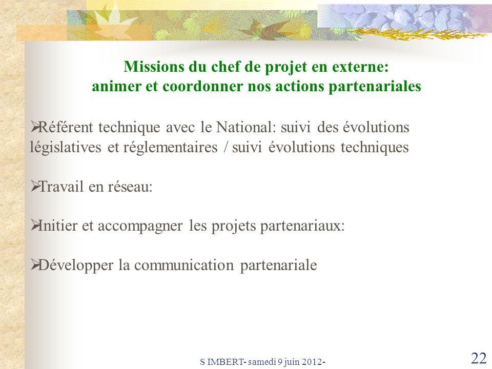 Missions du chef de projet en externe:
